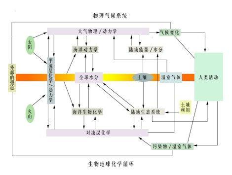 电路 电路图 电子 设计 素材 原理图 470_355